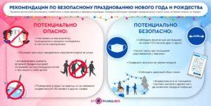 Минздрав запускает акцию, направленную на проведение безопасных новогодних праздников